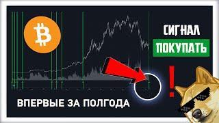 ОДНА ИЗ ЛУЧШИХ МЕТРИК УКАЗАЛА НА ДНО | Биткоин Прогноз Крипто Новости | Bitcoin BTC заработать 2021