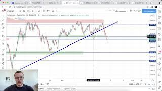 Прогноз цены на Биткоин и другие криптовалюты (8 июня)