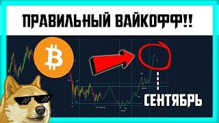 ХУДШИЙ СЦЕНАРИЙ ДЛЯ БИТКОИНА   Биткоин Прогноз Крипто Новости   Bitcoin BTC Как заработать 2021 ETH