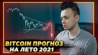 ОБВАЛ БИТКОИНА. Вот что будет дальше. Прогноз курса биткоин на лето 2021. Обзор цены Bitcoin