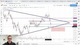 Прогноз цены на Биткоин и другие криптовалюты (4 июня)