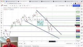 Прогноз цены на Биткоин и другие криптовалюты (25 сентября)
