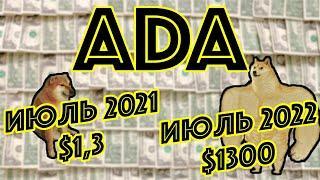 КАРДАНО ADA - ПОТОМ НЕ ГОВОРИТЕ, ЧТО Я ВАС НЕ ПРЕДУПРЕЖДАЛ! | Новости криптовалюта Cardano Ada