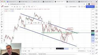 Прогноз цены на Биткоин и другие криптовалюты (24 сентября)