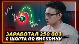 Биткоин УПАЛ, ставка зашла. Где покупать криптовалюту. Обзор курса и прогноз цены Bitcoin летом 2021
