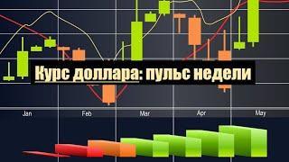Курс доллара и вероятность дальнейшего укрепления рубля  Обзор на 31 05 21