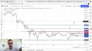 Прогноз цены на Биткоин и другие криптовалюты (14 июня)