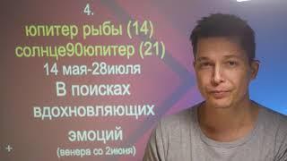 Близнецы май 2021 гороскоп  начало коридора затмений  Душевный гороскоп Павел Чудинов