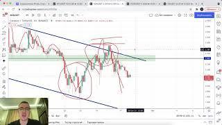 Прогноз цены на Биткоин и другие криптовалюты (28 сентября)